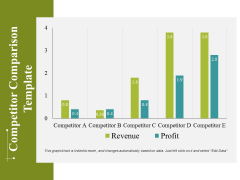 Competitor Comparison Template 2 Ppt PowerPoint Presentation Infographics Objects