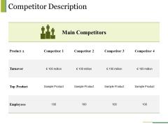 Competitor Description Ppt PowerPoint Presentation Infographics Good