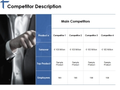 Competitor Description Ppt PowerPoint Presentation Layouts Grid