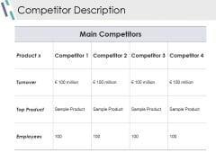 Competitor Description Ppt PowerPoint Presentation Shapes