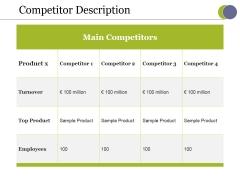 Competitor Description Ppt PowerPoint Presentation Slides Outfit