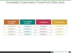 Competitor Examination Powerpoint Slide Deck