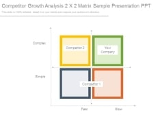 Competitor Growth Analysis 2 X 2 Matrix Sample Presentation Ppt