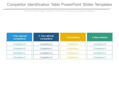 Competitor Identification Table Powerpoint Slides Templates