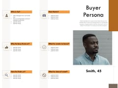 Competitor Intelligence Research And Market Intelligence Buyer Persona Professional PDF
