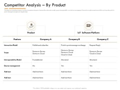 Competitor Intelligence Research And Market Intelligence Competitor Analysis By Product Information PDF