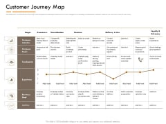 Competitor Intelligence Research And Market Intelligence Customer Journey Map Clipart PDF