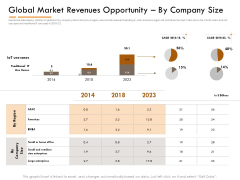 Competitor Intelligence Research And Market Intelligence Global Market Revenues Opportunity By Company Size Rules PDF