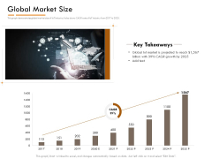 Competitor Intelligence Research And Market Intelligence Global Market Size Topics PDF