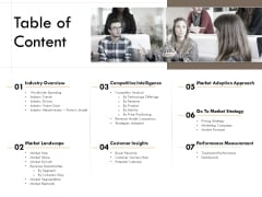 Competitor Intelligence Research And Market Intelligence Table Of Content Background PDF