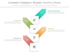 Competitor Intelligence Template Powerpoint Shapes
