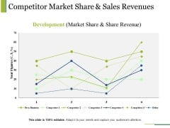 Competitor Market Share And Sales Revenues Ppt PowerPoint Presentation Portfolio Pictures