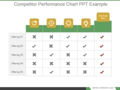 Competitor Performance Chart Ppt Example