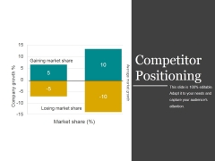 Competitor Positioning Ppt PowerPoint Presentation Example 2015