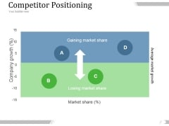 Competitor Positioning Ppt PowerPoint Presentation Ideas