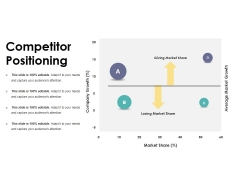 Competitor Positioning Ppt PowerPoint Presentation Inspiration Influencers