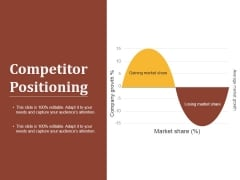 Competitor Positioning Ppt PowerPoint Presentation Professional