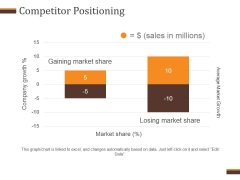 Competitor Positioning Ppt PowerPoint Presentation Summary