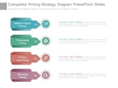 Competitor Pricing Strategy Diagram Powerpoint Slides