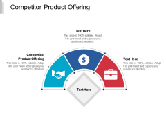 Competitor Product Offering Ppt PowerPoint Presentation Gallery Skills Cpb