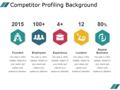 Competitor Profiling Background Ppt PowerPoint Presentation Deck