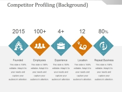 Competitor Profiling Background Ppt PowerPoint Presentation Professional