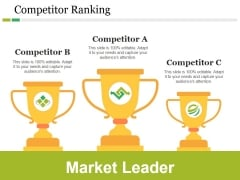 Competitor Ranking Ppt PowerPoint Presentation File Graphics