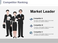 Competitor Ranking Ppt PowerPoint Presentation Pictures Slide
