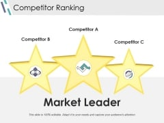 Competitor Ranking Ppt PowerPoint Presentation Professional Graphics Example