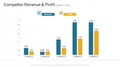 Competitor Revenue And Profit Finance Company Profile Ppt Inspiration Grid PDF