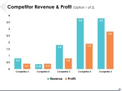 Competitor Revenue And Profit Option 1 Of 2 Ppt PowerPoint Presentation Ideas Gallery