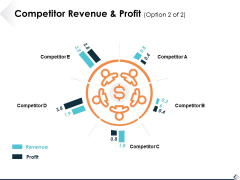 Competitor Revenue And Profit Option 2 Of 2 Ppt PowerPoint Presentation Show Design Templates
