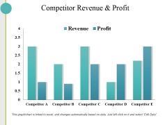 Competitor Revenue And Profit Ppt PowerPoint Presentation Inspiration Slide Portrait