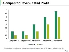 Competitor Revenue And Profit Ppt PowerPoint Presentation Layouts Vector