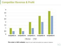 Competitor Revenue And Profit Ppt PowerPoint Presentation Slides Influencers