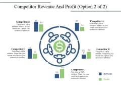 Competitor Revenue And Profit Template 2 Ppt PowerPoint Presentation Visual Aids Model