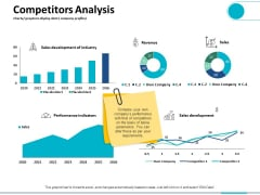 Competitors Analysis Charts Graphs To Display Data Company Profiles Ppt PowerPoint Presentation Outline Visual Aids
