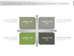 Competitors Analysis For Strategic Position Powerpoint Templates