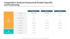 Competitors Analysis Framework Product Specific And Positioning Topics PDF