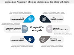 Competitors Analysis In Strategic Management Six Steps With Icons Ppt PowerPoint Presentation Model Example Introduction