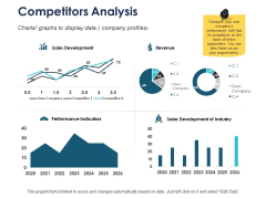 Competitors Analysis Marketing Ppt PowerPoint Presentation Outline Demonstration