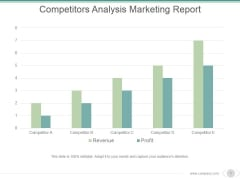 Competitors Analysis Marketing Report Ppt PowerPoint Presentation Tips