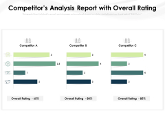 Competitors Analysis Report With Overall Rating Ppt PowerPoint Presentation File Influencers PDF
