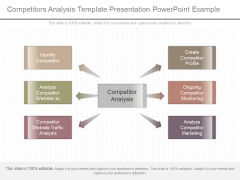 Competitors Analysis Template Presentation Powerpoint Example