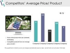 Competitors Average Price Product Ppt PowerPoint Presentation File Show