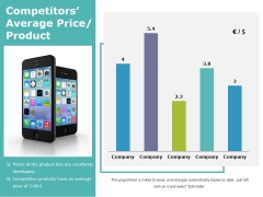 Competitors Average Price Product Ppt PowerPoint Presentation Ideas Layouts