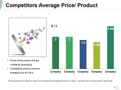 Competitors Average Price Product Ppt PowerPoint Presentation Layouts Infographic Template