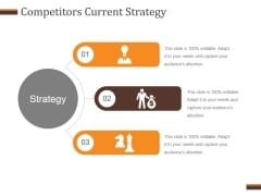 Competitors Current Strategy Ppt PowerPoint Presentation Visual Aids