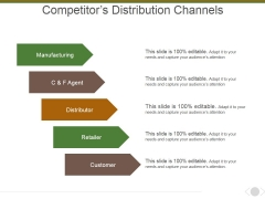 Competitors Distribution Channels Ppt PowerPoint Presentation Infographic Template Slides