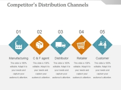 Competitors Distribution Channels Ppt PowerPoint Presentation Pictures